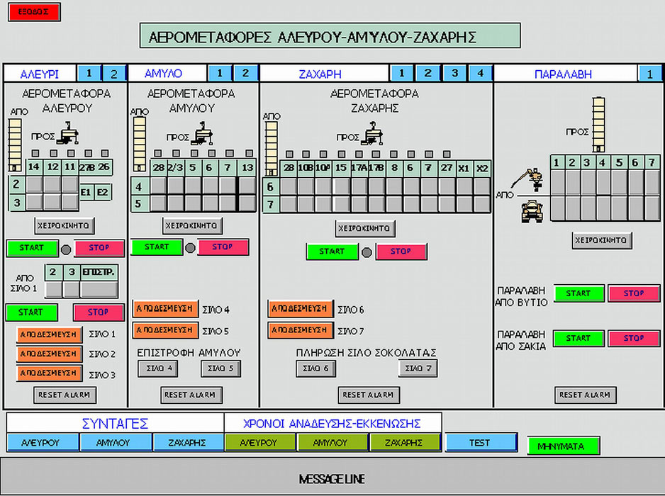 Industrial automation system 2