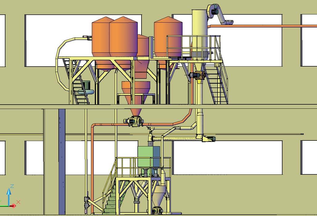 Βιομηχανική μελέτη Βράικος (Vraykos)