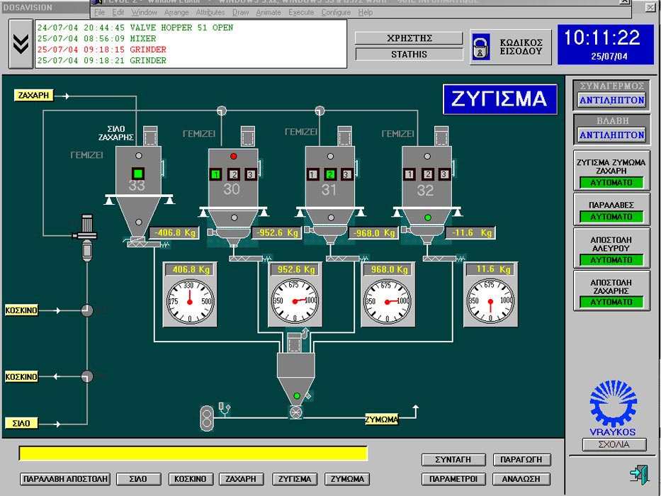 Βιομηχανικός αυτοματισμός, συστήματα αυτοματισμού, βιομηχανικοί αυτοματισμοί