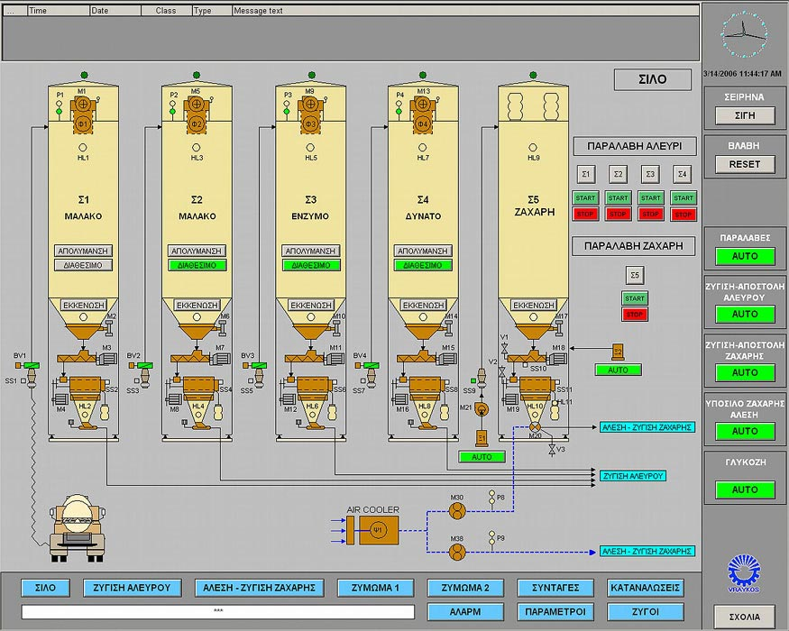 Industrial automation system 11